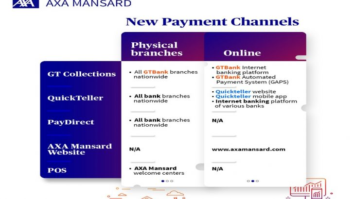 AXA Mansard Unveils New, Improved Payment Channels For Seamless Transactions