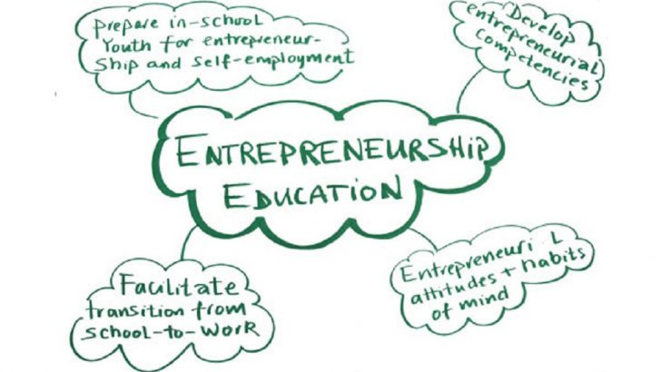 Connecting Dots Between Education, Entrepreneurship